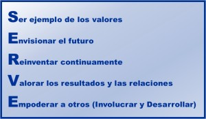principios de liderazgo2
